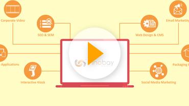 digital_marketing_video_s